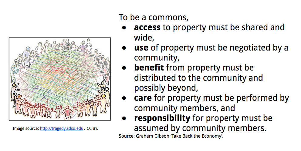 slide I used for a talk recently,  quoting https://www.upress.umn.edu/book-division/books/take-back-the-economy