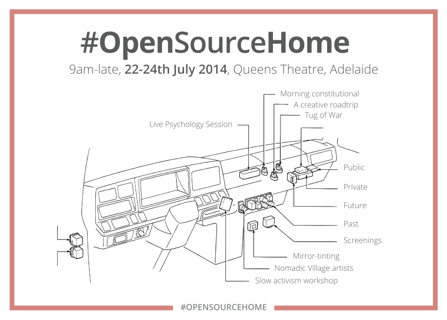 OpenSourceHome